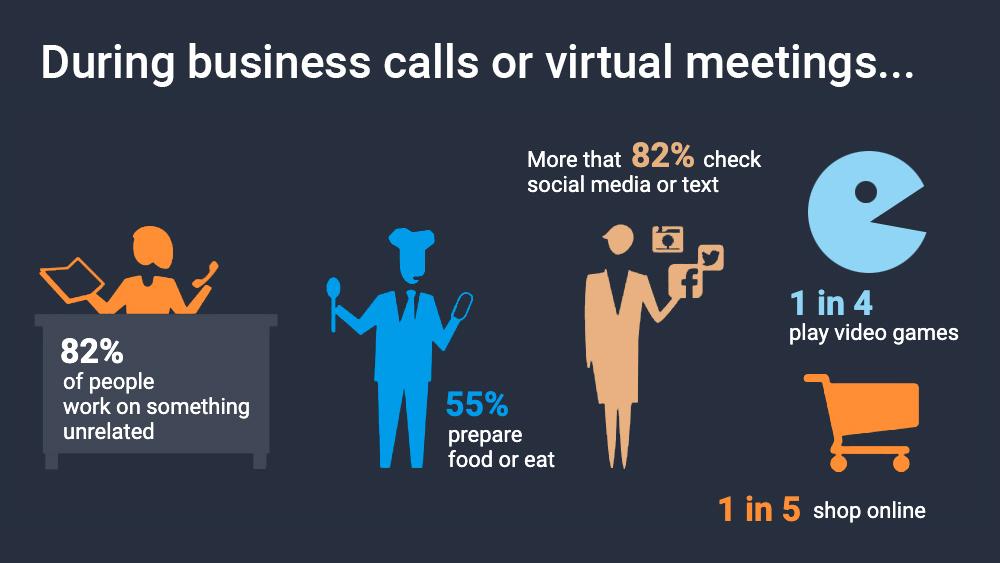 Virtual Meetings distractions